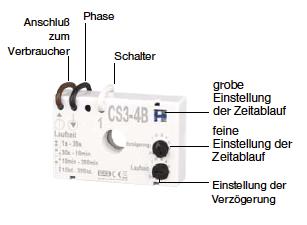 Super Nachlaufrelais CS3-4B fu?r das Schalten von Ventilatoren mit GN61