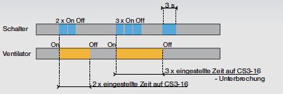 Multifunktions-Zeitschalter CS3-16